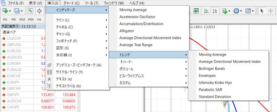 移動平均線の設定方法解説画像その1