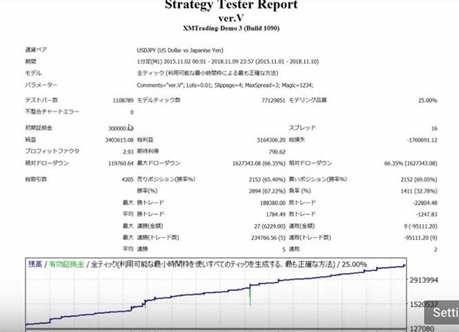 オートシステムバックテストデータ